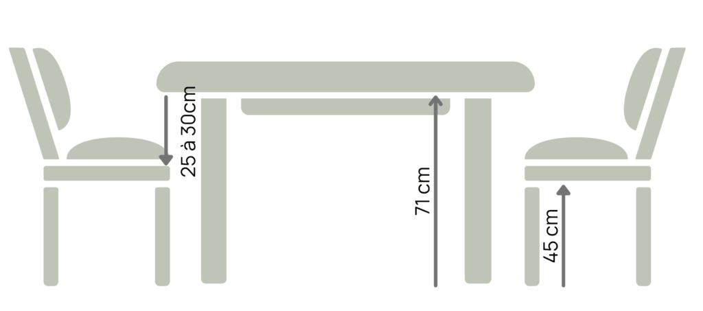 schéma hauteur assise